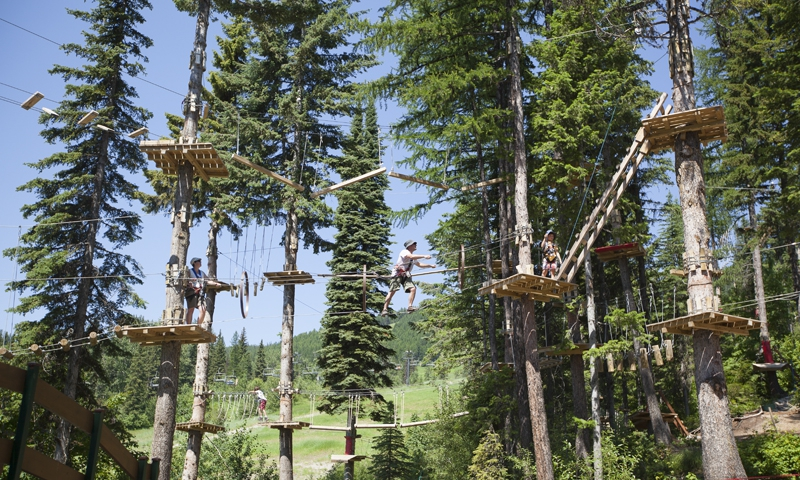 Things To Do In Whitefish Montana With Kids Alltrips